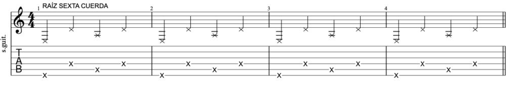 Clases Online de guitarra acústica